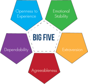 HOB Big Five