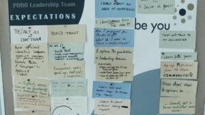 Leadership Development Program - Workshops, Assessments, Coaching